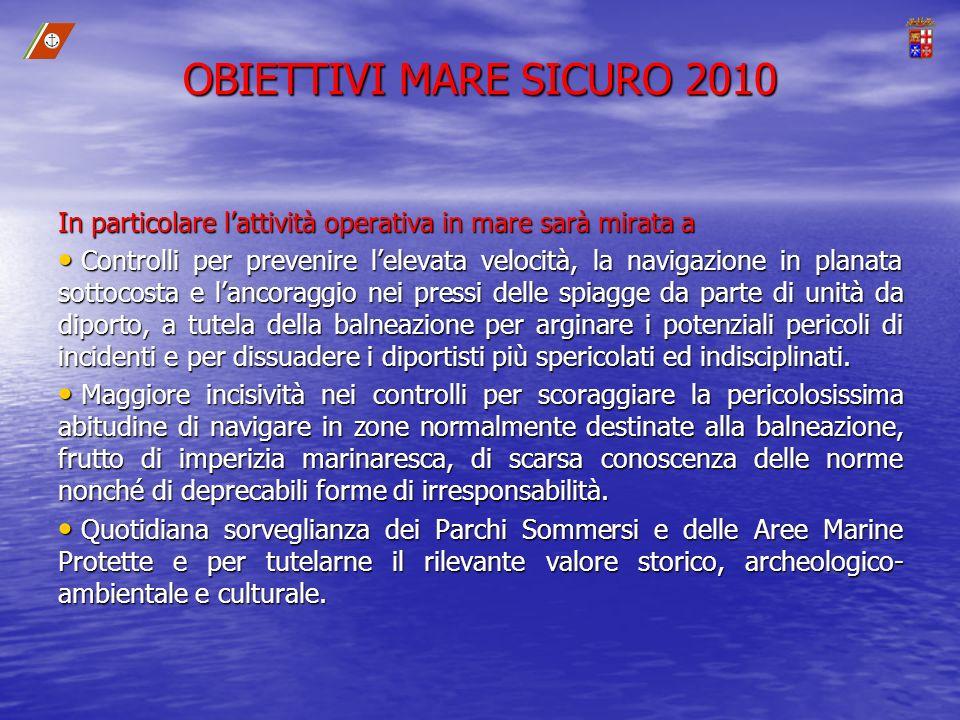 OBIETTIVI MARE SICURO 2010 In particolare lattività operativa in mare sarà mirata a Controlli per prevenire lelevata velocità, la navigazione in plana