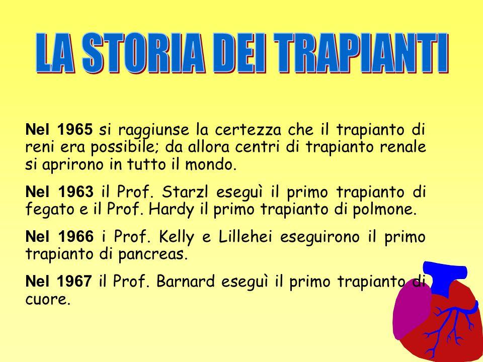 Nel 1965 si raggiunse la certezza che il trapianto di reni era possibile; da allora centri di trapianto renale si aprirono in tutto il mondo. Nel 1963