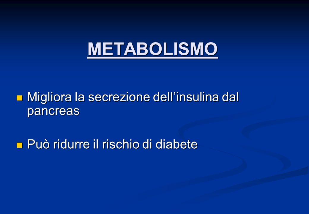 METABOLISMO Migliora la secrezione dellinsulina dal pancreas Migliora la secrezione dellinsulina dal pancreas Può ridurre il rischio di diabete Può ridurre il rischio di diabete