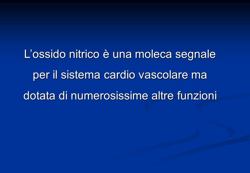 APPARATO CARDIO-CIRCOLATORIO Impedisce lossidazione del colesterolo cattivo (LDL), riducendone notevolmente i danni Impedisce lossidazione del colesterolo cattivo (LDL), riducendone notevolmente i danni Contribuisce ad evitare il danneggiamento dei tessuti cardiaci Contribuisce ad evitare il danneggiamento dei tessuti cardiaci