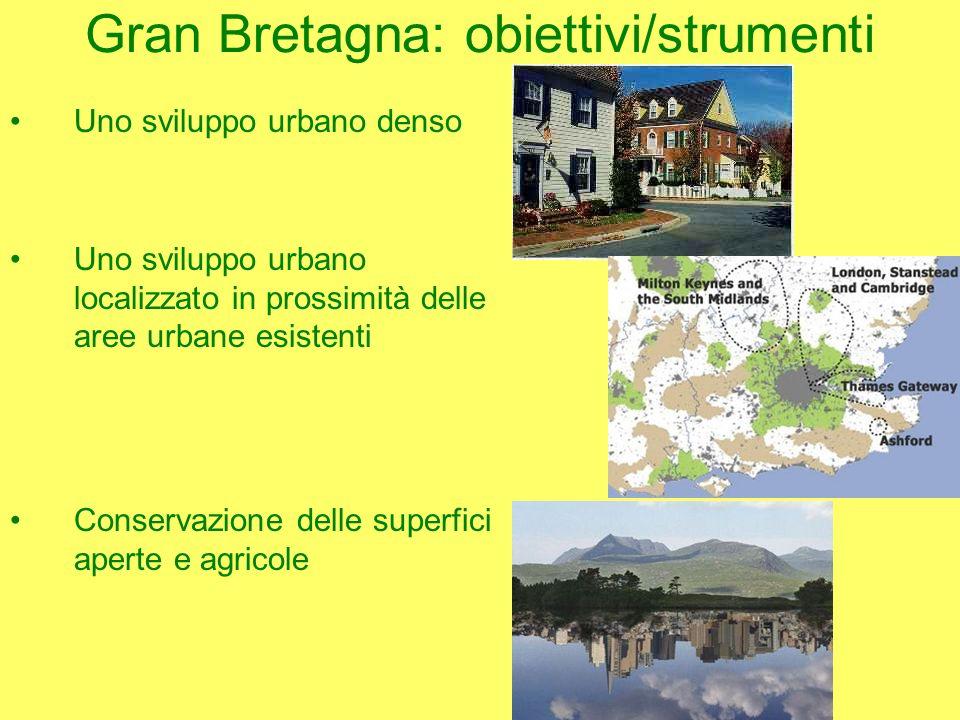 Gran Bretagna: obiettivi/strumenti Uno sviluppo urbano denso Uno sviluppo urbano localizzato in prossimità delle aree urbane esistenti Conservazione delle superfici aperte e agricole