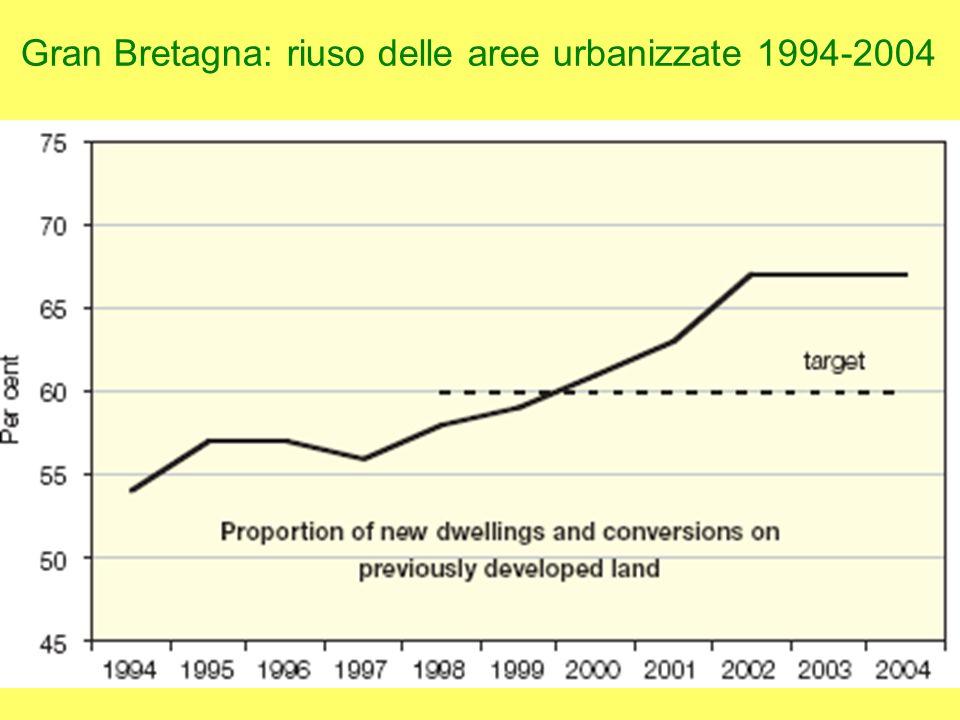 Gran Bretagna: riuso delle aree urbanizzate 1994-2004