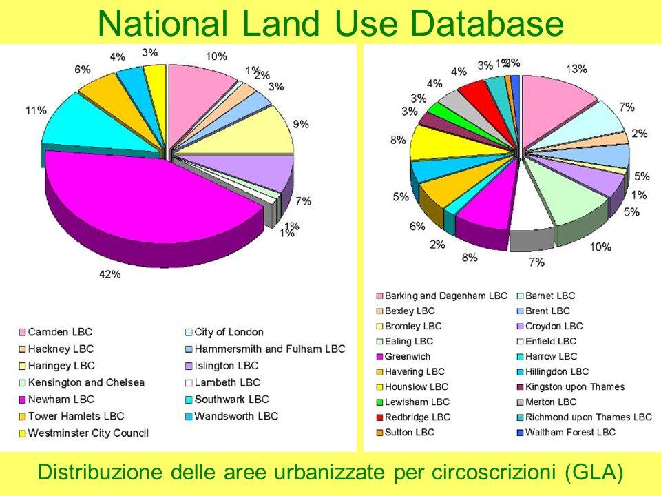 National Land Use Database Distribuzione delle aree urbanizzate per circoscrizioni (GLA)