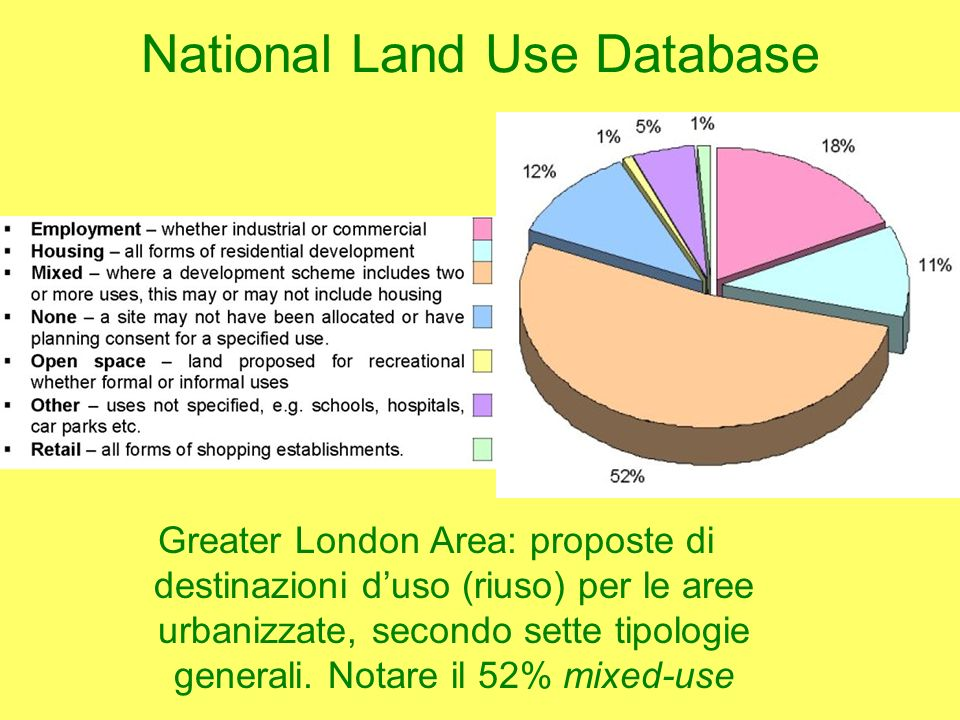 National Land Use Database Greater London Area: proposte di destinazioni duso (riuso) per le aree urbanizzate, secondo sette tipologie generali. Notar