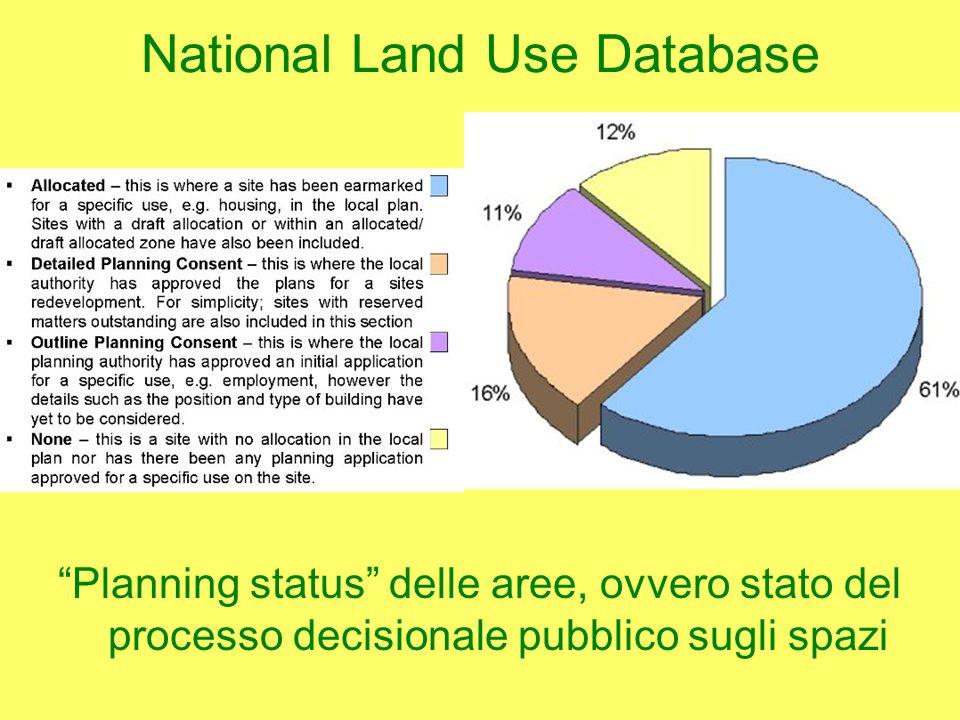 National Land Use Database Planning status delle aree, ovvero stato del processo decisionale pubblico sugli spazi