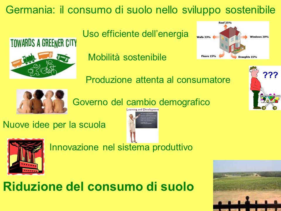 Germania: il consumo di suolo nello sviluppo sostenibile Uso efficiente dellenergia Mobilità sostenibile Produzione attenta al consumatore Governo del cambio demografico Nuove idee per la scuola Innovazione nel sistema produttivo Riduzione del consumo di suolo