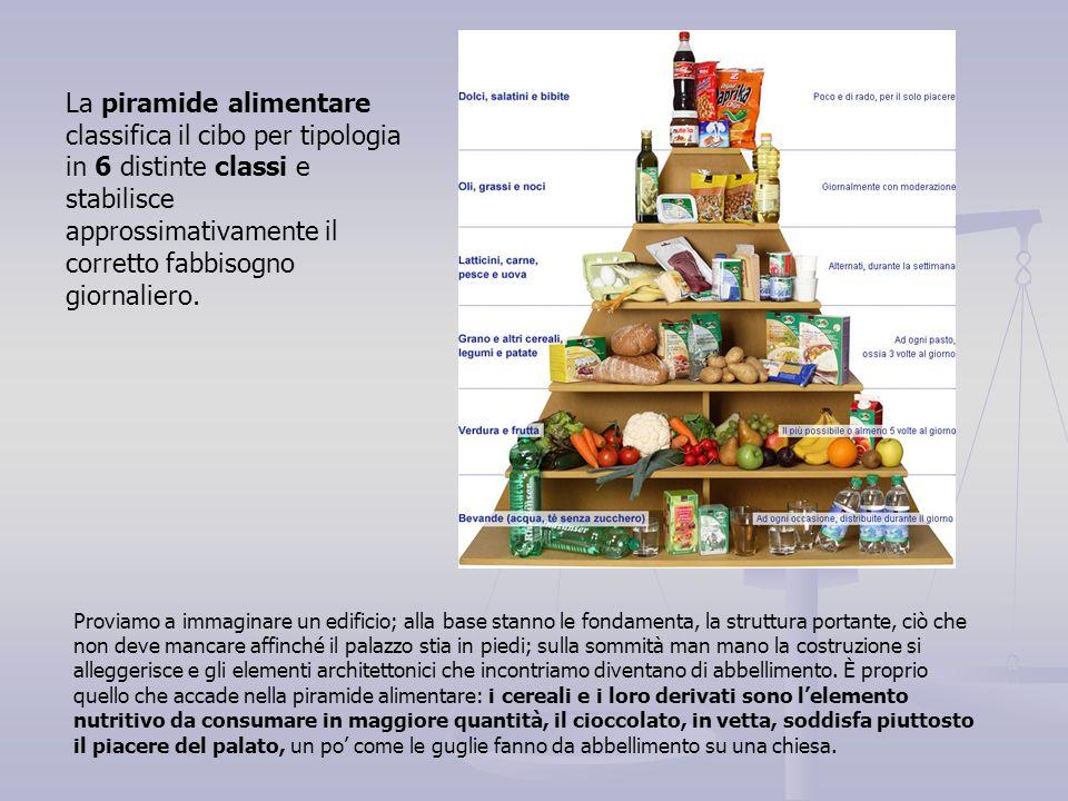 Dunque non esistono cibi buoni e/o cattivi, ma il loro effetto dipende dalla quantità consumata giornalmente; la scelta di un adeguato numero di porzioni di cibo deve riguardare tutti i gruppi di alimenti presenti nella piramide giornaliera per essere sicuri di assumere tutti i nutrienti necessari per una giusta ed equilibrata crescita.