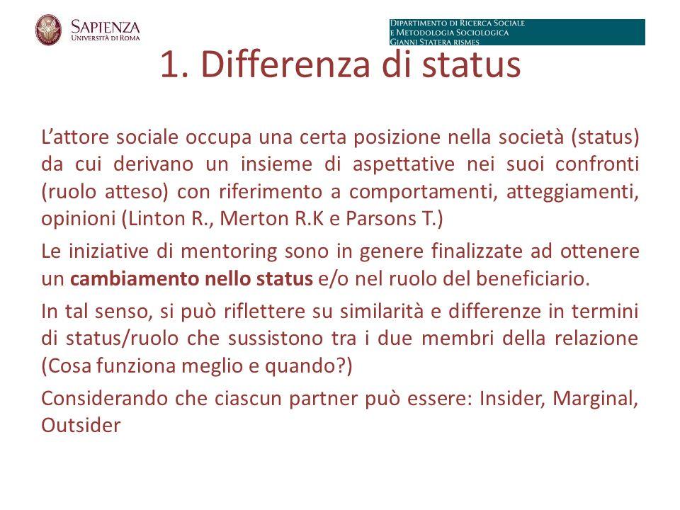 1. Differenza di status Lattore sociale occupa una certa posizione nella società (status) da cui derivano un insieme di aspettative nei suoi confronti
