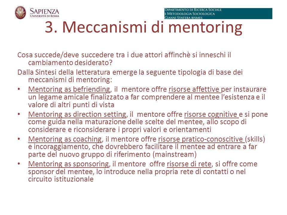 3. Meccanismi di mentoring Cosa succede/deve succedere tra i due attori affinchè si inneschi il cambiamento desiderato? Dalla Sintesi della letteratur