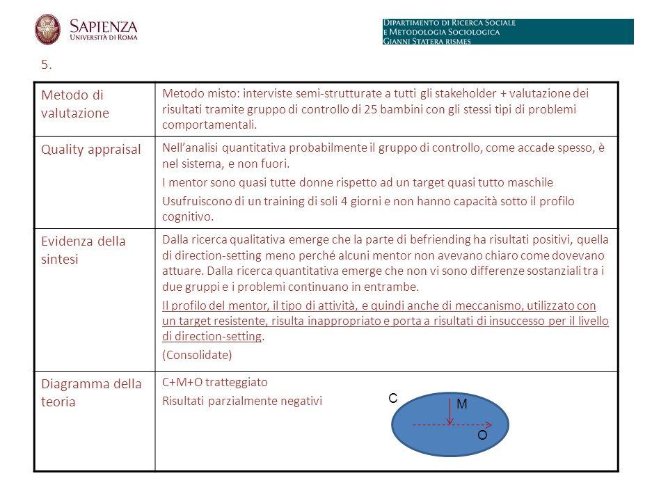 5. Metodo di valutazione Metodo misto: interviste semi-strutturate a tutti gli stakeholder + valutazione dei risultati tramite gruppo di controllo di