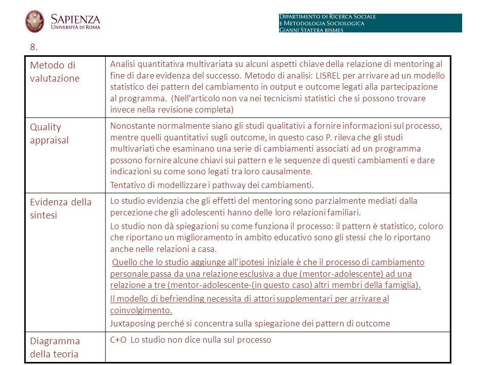 8. Metodo di valutazione Analisi quantitativa multivariata su alcuni aspetti chiave della relazione di mentoring al fine di dare evidenza del successo