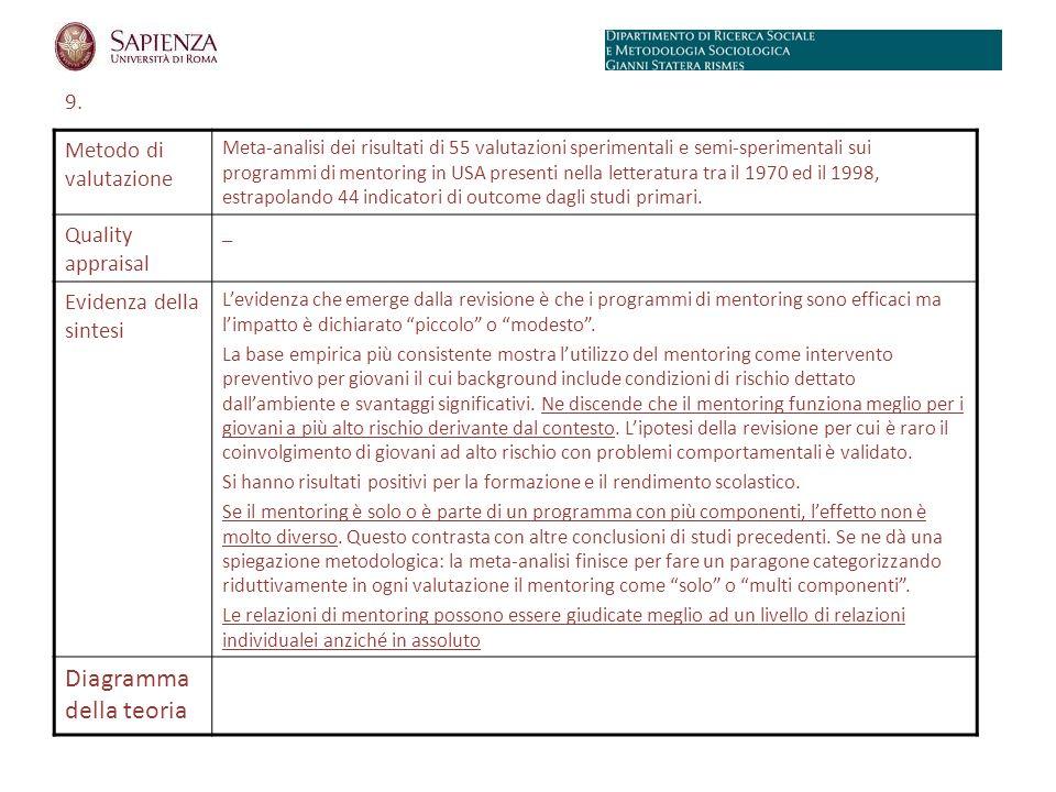 9. Metodo di valutazione Meta-analisi dei risultati di 55 valutazioni sperimentali e semi-sperimentali sui programmi di mentoring in USA presenti nell