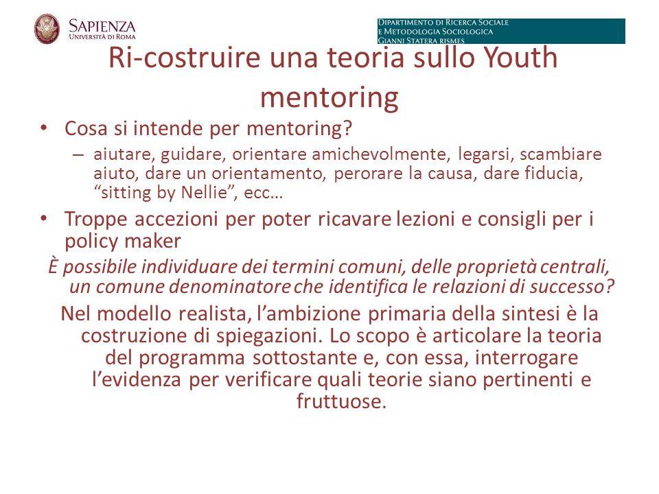 Ri-costruire una teoria sullo Youth mentoring Cosa si intende per mentoring.