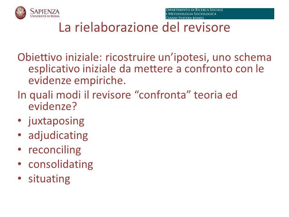 La rielaborazione del revisore Obiettivo iniziale: ricostruire unipotesi, uno schema esplicativo iniziale da mettere a confronto con le evidenze empiriche.