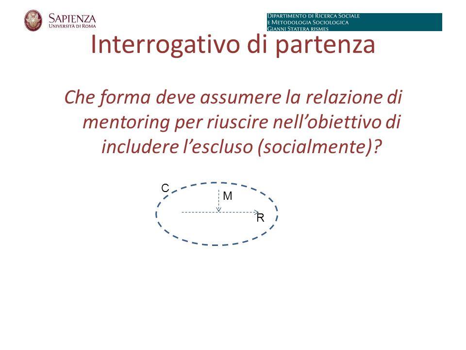 Gli ingredienti della relazione In letteratura si fa riferimento a tre concetti fondamentali per spiegare perché alcune relazioni funzionano più di altre: 1.La differenza di status tra gli attori (mentore e mentee) 2.I rispettivi gruppi di riferimento 3.Il meccanismo di mentoring