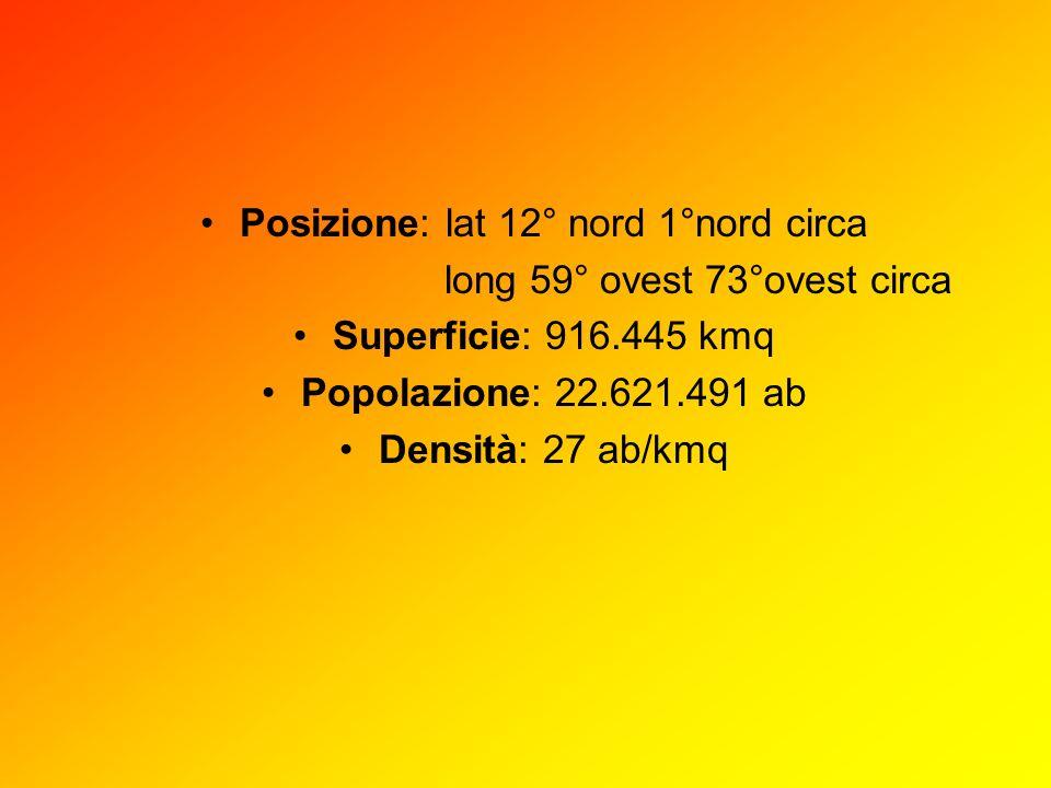 Posizione: lat 12° nord 1°nord circa long 59° ovest 73°ovest circa Superficie: 916.445 kmq Popolazione: 22.621.491 ab Densità: 27 ab/kmq