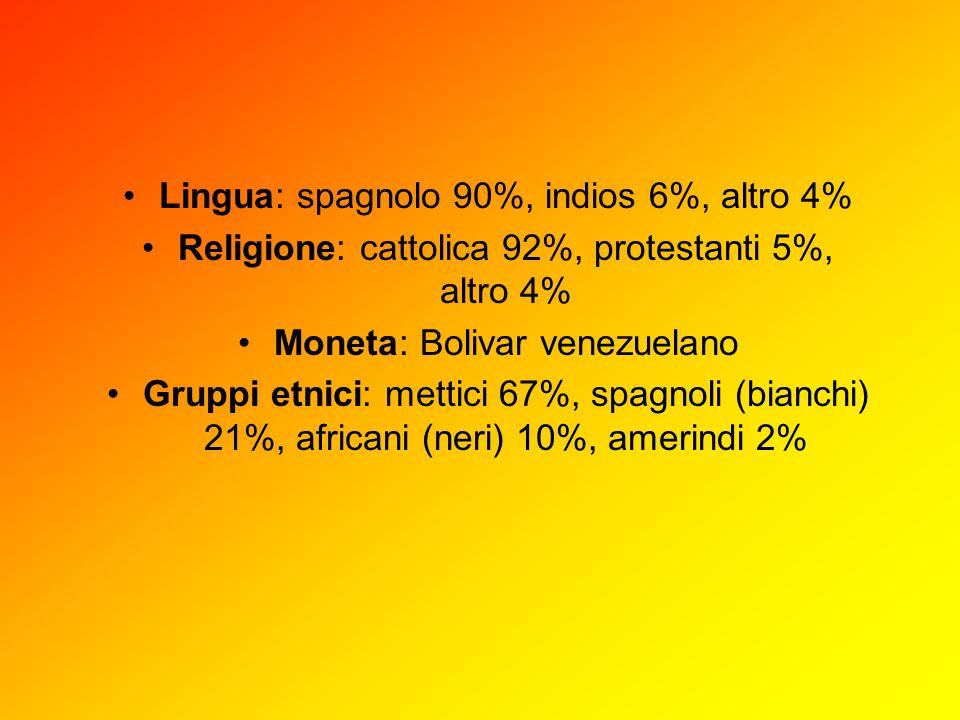 Lingua: spagnolo 90%, indios 6%, altro 4% Religione: cattolica 92%, protestanti 5%, altro 4% Moneta: Bolivar venezuelano Gruppi etnici: mettici 67%, s