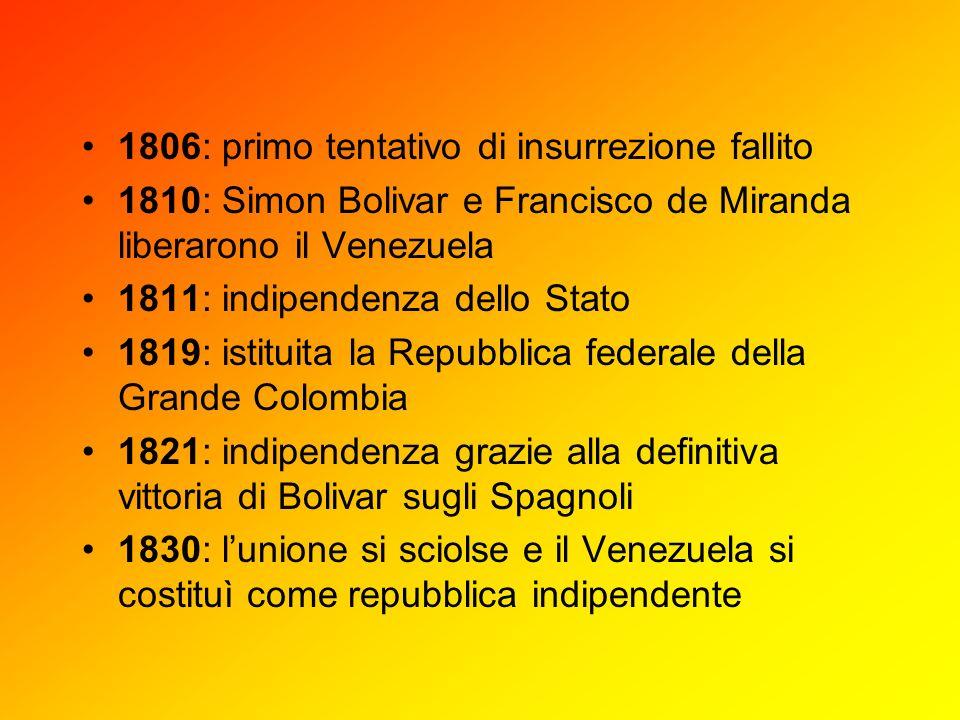 1806: primo tentativo di insurrezione fallito 1810: Simon Bolivar e Francisco de Miranda liberarono il Venezuela 1811: indipendenza dello Stato 1819: