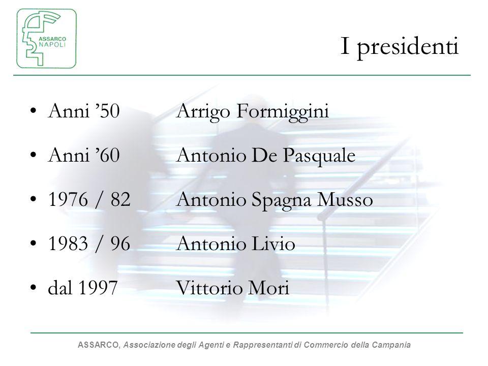 ASSARCO, Associazione degli Agenti e Rappresentanti di Commercio della Campania I presidenti Anni 50Arrigo Formiggini Anni 60Antonio De Pasquale 1976