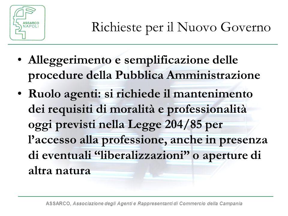 ASSARCO, Associazione degli Agenti e Rappresentanti di Commercio della Campania Richieste per il Nuovo Governo Alleggerimento e semplificazione delle