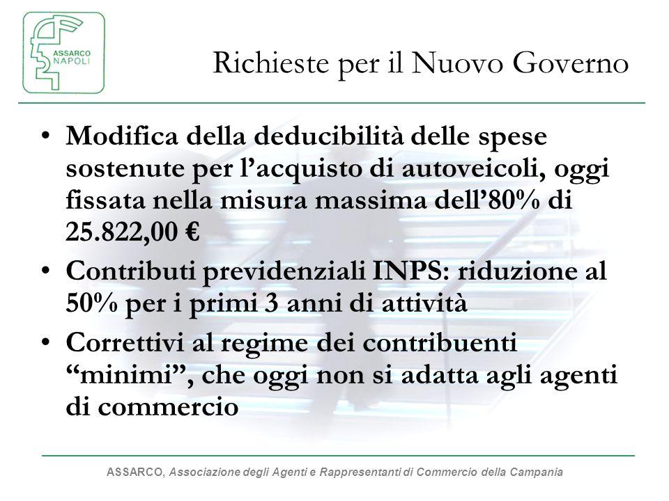 ASSARCO, Associazione degli Agenti e Rappresentanti di Commercio della Campania Richieste per il Nuovo Governo Modifica della deducibilità delle spese