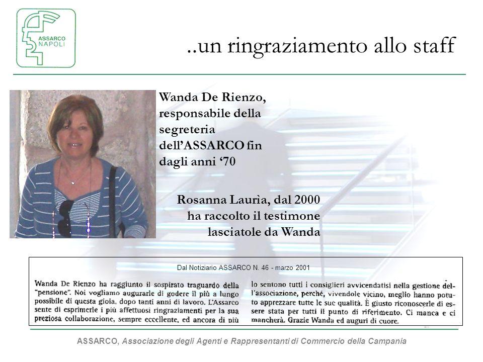 ASSARCO, Associazione degli Agenti e Rappresentanti di Commercio della Campania..un ringraziamento allo staff Rosanna Laurìa, dal 2000 ha raccolto il testimone lasciatole da Wanda Dal Notiziario ASSARCO N.