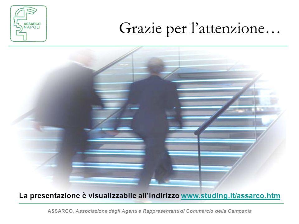 ASSARCO, Associazione degli Agenti e Rappresentanti di Commercio della Campania Grazie per lattenzione… La presentazione è visualizzabile allindirizzo www.studing.it/assarco.htmwww.studing.it/assarco.htm