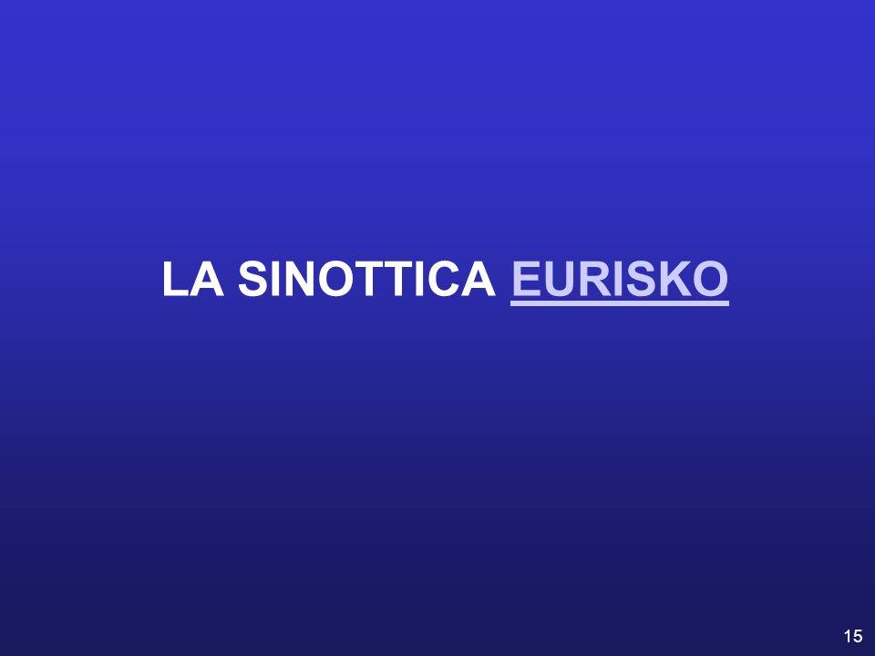 15 LA SINOTTICA EURISKOEURISKO