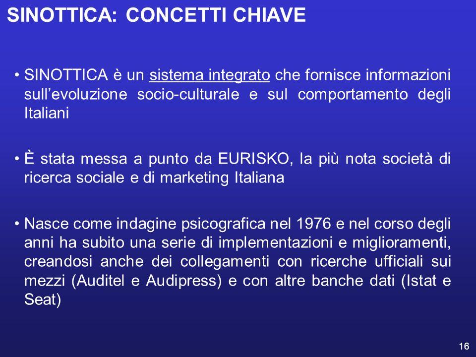 16 SINOTTICA: CONCETTI CHIAVE SINOTTICA è un sistema integrato che fornisce informazioni sullevoluzione socio-culturale e sul comportamento degli Ital