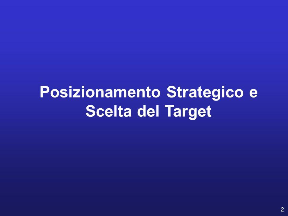 2 Posizionamento Strategico e Scelta del Target