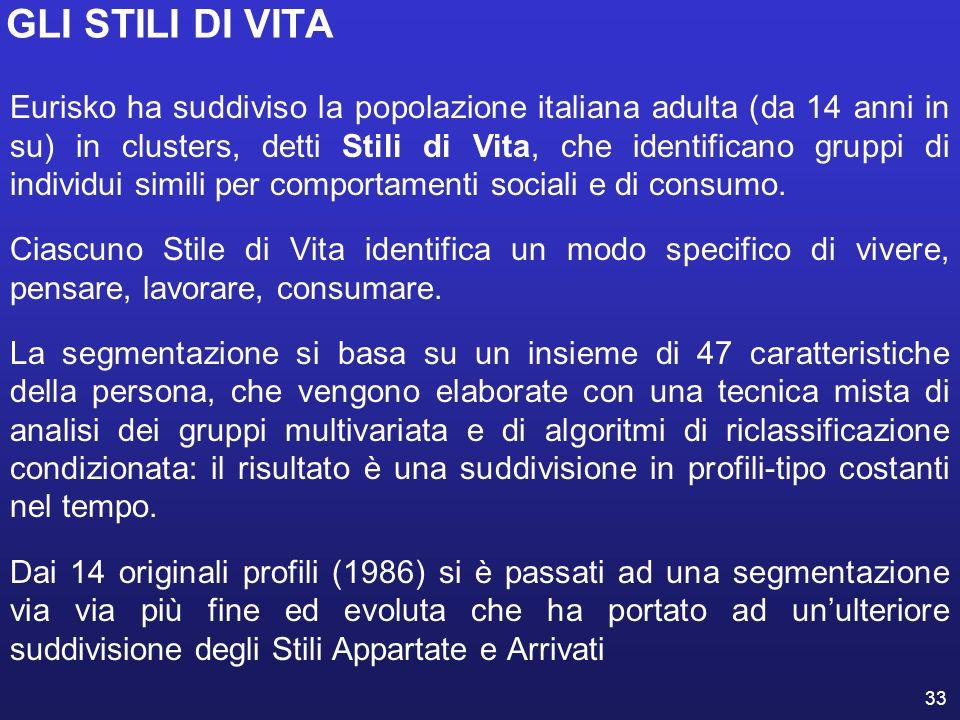 33 GLI STILI DI VITA Eurisko ha suddiviso la popolazione italiana adulta (da 14 anni in su) in clusters, detti Stili di Vita, che identificano gruppi