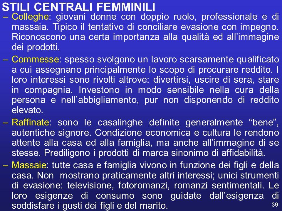 39 –Colleghe: giovani donne con doppio ruolo, professionale e di massaia. Tipico il tentativo di conciliare evasione con impegno. Riconoscono una cert