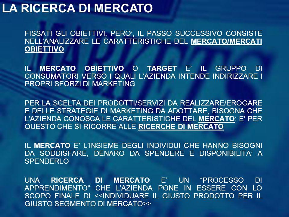 5 FISSATI GLI OBIETTIVI, PERO, IL PASSO SUCCESSIVO CONSISTE NELLANALIZZARE LE CARATTERISTICHE DEL MERCATO/MERCATI OBIETTIVO IL MERCATO OBIETTIVO O TAR