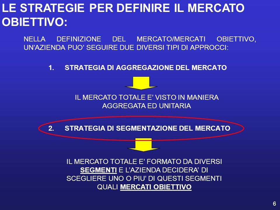6 NELLA DEFINIZIONE DEL MERCATO/MERCATI OBIETTIVO, UNAZIENDA PUO SEGUIRE DUE DIVERSI TIPI DI APPROCCI: 1.STRATEGIA DI AGGREGAZIONE DEL MERCATO 2.STRAT