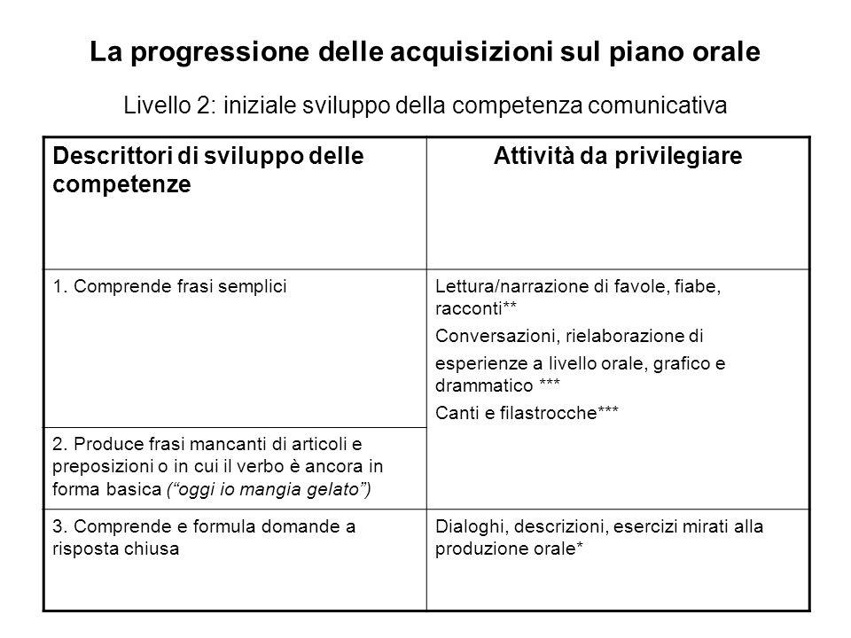 La progressione delle acquisizioni sul piano orale Livello 2: iniziale sviluppo della competenza comunicativa Descrittori di sviluppo delle competenze Attività da privilegiare 1.