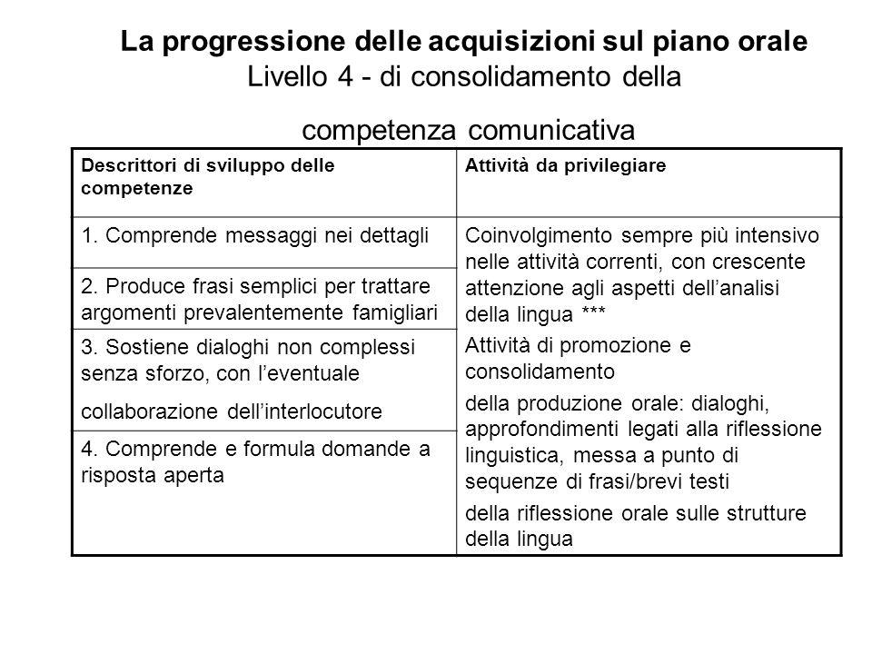 La progressione delle acquisizioni sul piano orale Livello 4 - di consolidamento della competenza comunicativa Descrittori di sviluppo delle competenze Attività da privilegiare 1.