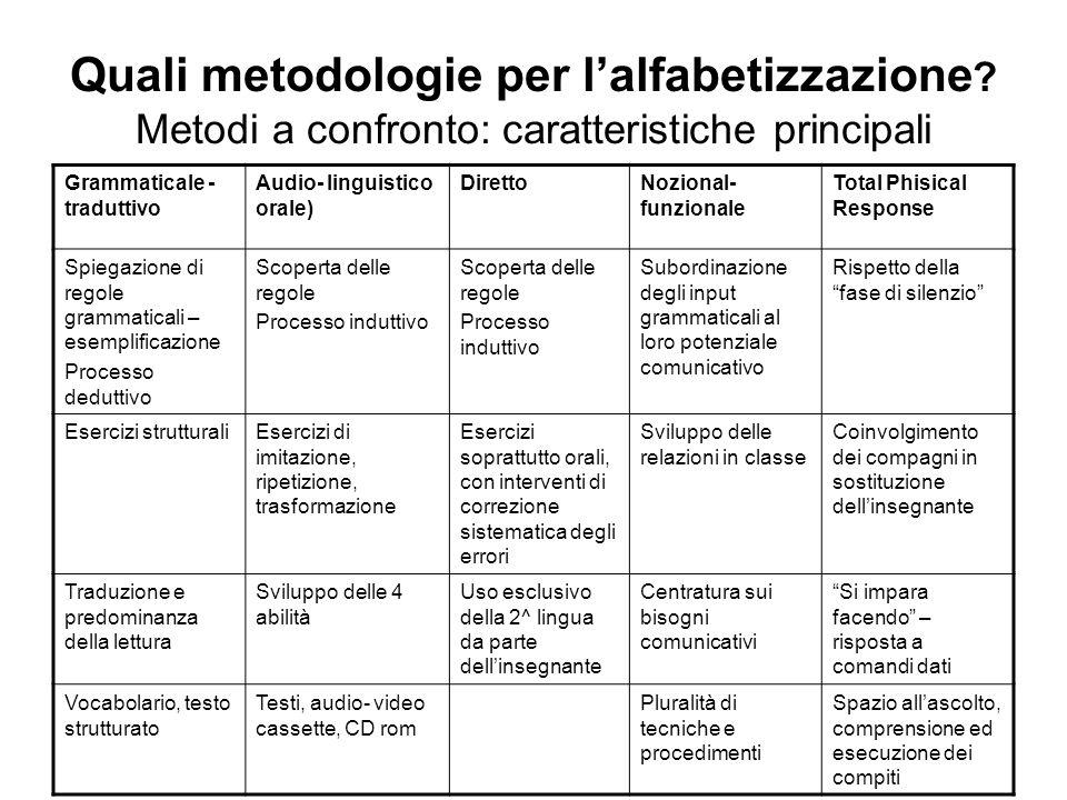 Quali metodologie per lalfabetizzazione .