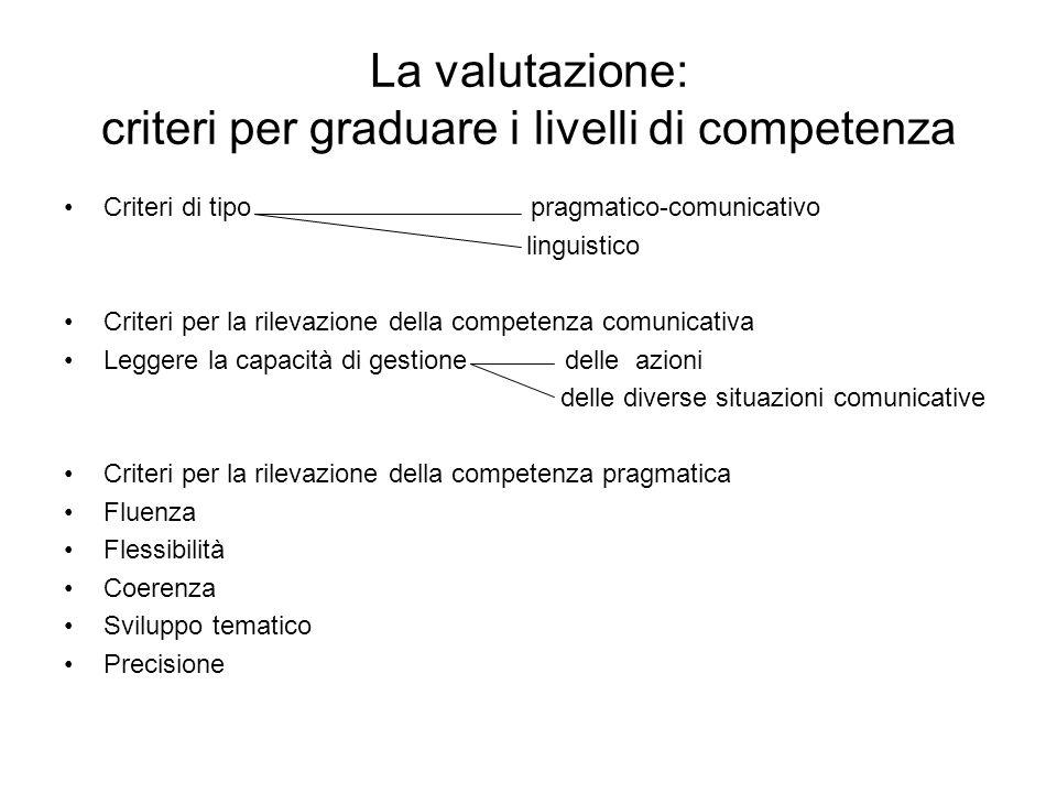 La valutazione: criteri per graduare i livelli di competenza Criteri di tipo pragmatico-comunicativo linguistico Criteri per la rilevazione della competenza comunicativa Leggere la capacità di gestione delle azioni delle diverse situazioni comunicative Criteri per la rilevazione della competenza pragmatica Fluenza Flessibilità Coerenza Sviluppo tematico Precisione