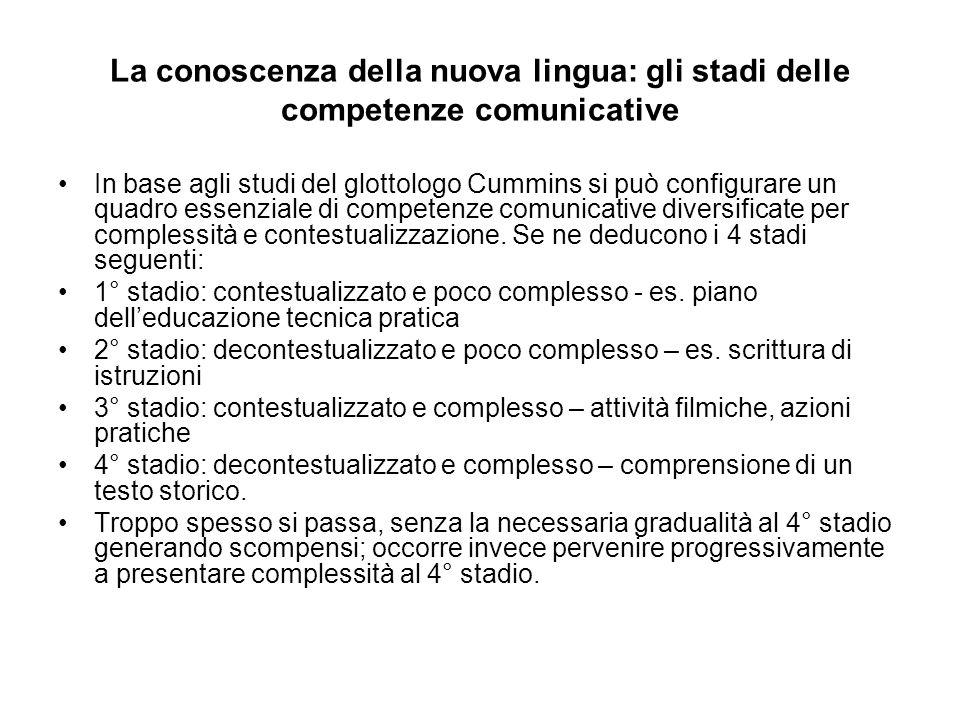 La conoscenza della nuova lingua: gli stadi delle competenze comunicative In base agli studi del glottologo Cummins si può configurare un quadro essenziale di competenze comunicative diversificate per complessità e contestualizzazione.