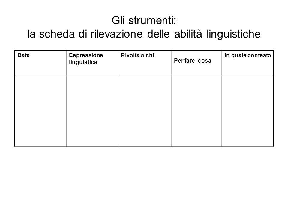 Gli strumenti: la scheda di rilevazione delle abilità linguistiche DataEspressione linguistica Rivolta a chi Per fare cosa In quale contesto