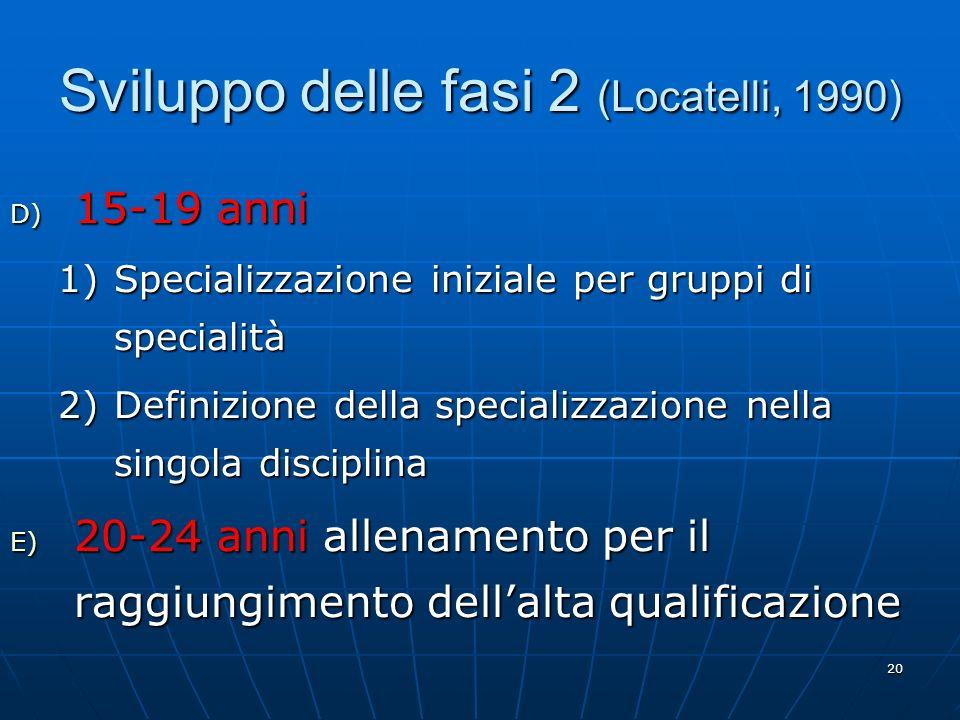 20 Sviluppo delle fasi 2 (Locatelli, 1990) D) 15-19 anni 1)Specializzazione iniziale per gruppi di specialità 2)Definizione della specializzazione nella singola disciplina E) 20-24 anni allenamento per il raggiungimento dellalta qualificazione