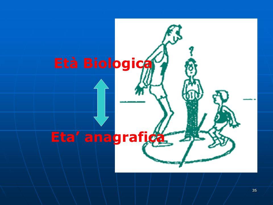 35 Età Biologica Eta anagrafica