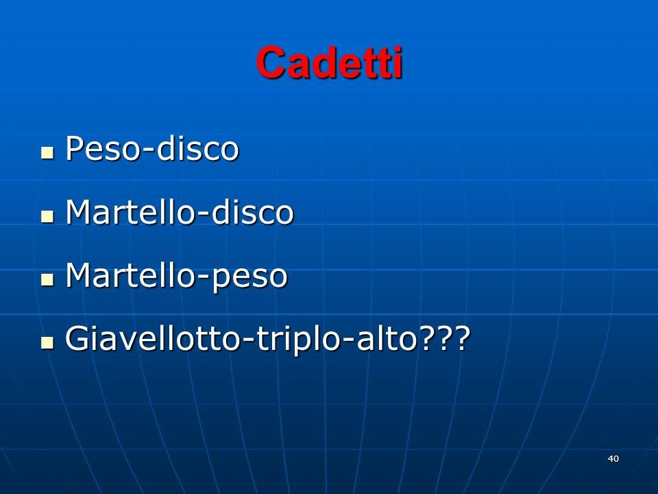 40 Cadetti Peso-disco Peso-disco Martello-disco Martello-disco Martello-peso Martello-peso Giavellotto-triplo-alto??.