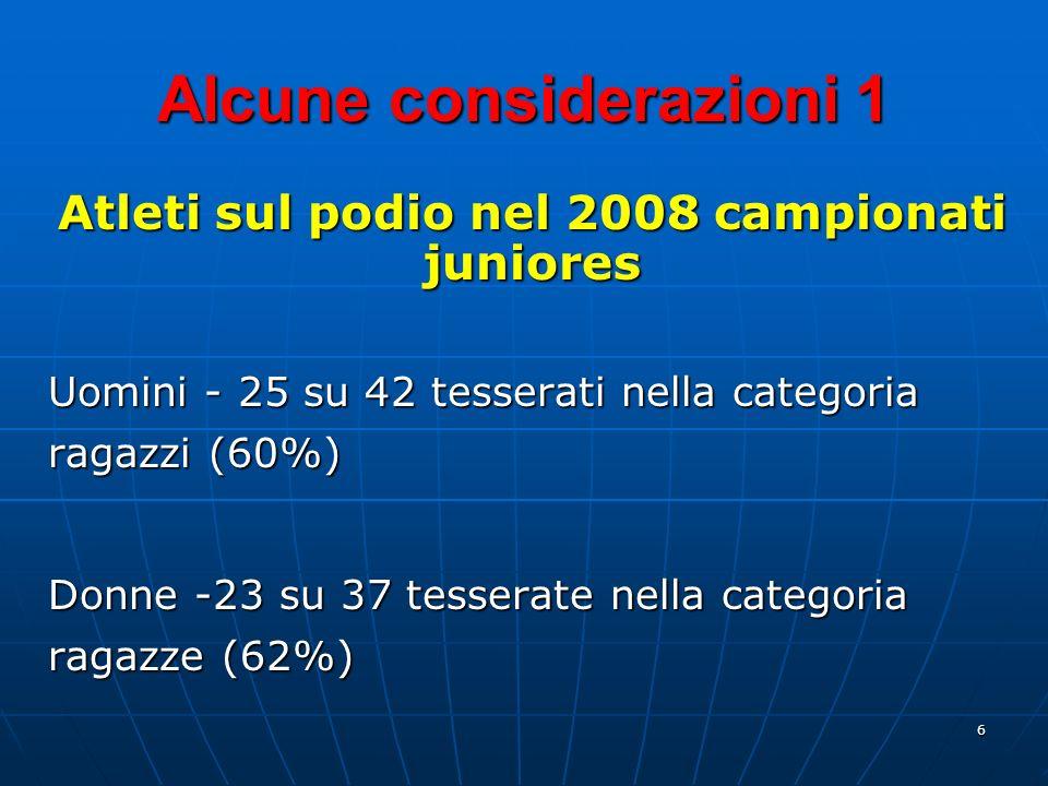 6 Alcune considerazioni 1 Atleti sul podio nel 2008 campionati juniores Uomini - 25 su 42 tesserati nella categoria ragazzi (60%) Donne -23 su 37 tesserate nella categoria ragazze (62%)