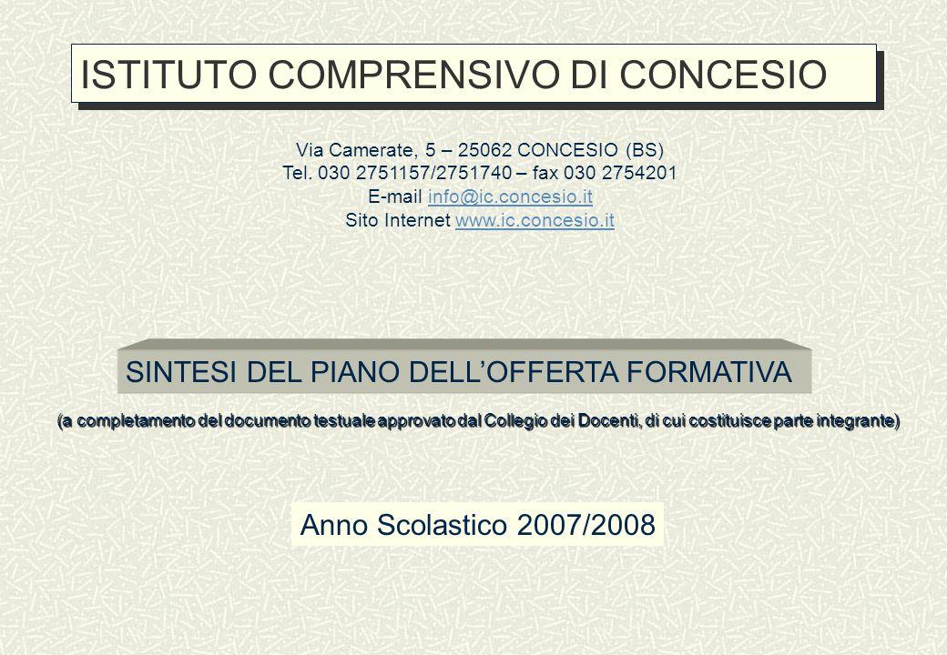 SINTESI DEL PIANO DELLOFFERTA FORMATIVA Anno Scolastico 2007/2008 ISTITUTO COMPRENSIVO DI CONCESIO Via Camerate, 5 – 25062 CONCESIO (BS) Tel. 030 2751