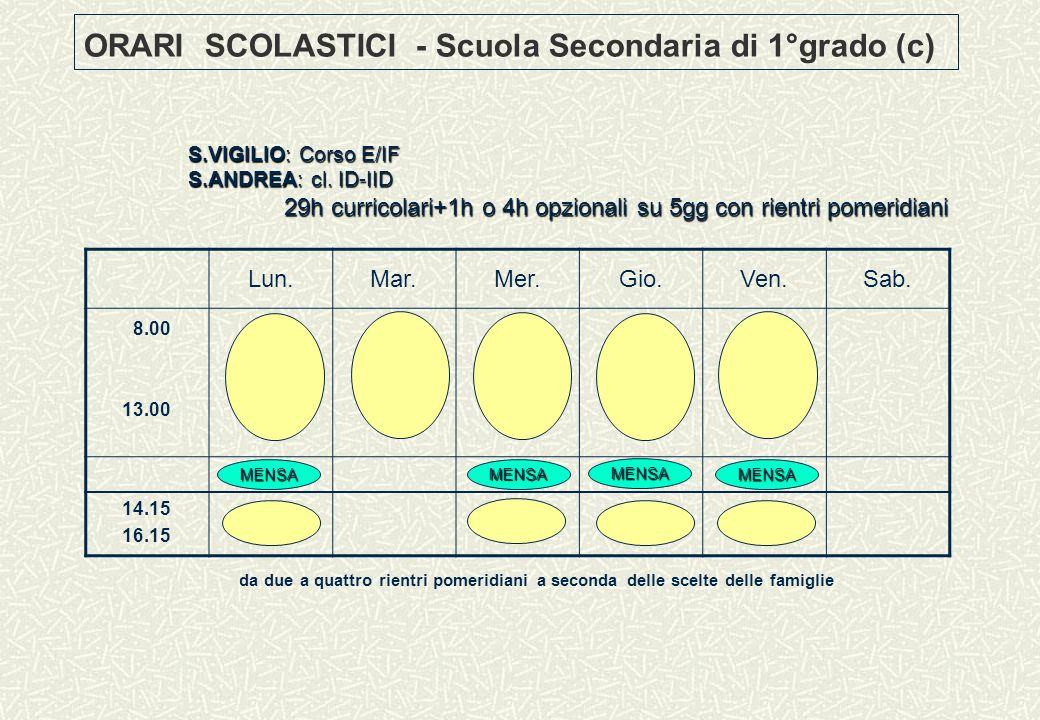 ORARI SCOLASTICI - Scuola Secondaria di 1°grado (c) S.VIGILIO: Corso E/IF S.ANDREA: cl. ID-IID 29h curricolari+1h o 4h opzionali su 5gg con rientri po