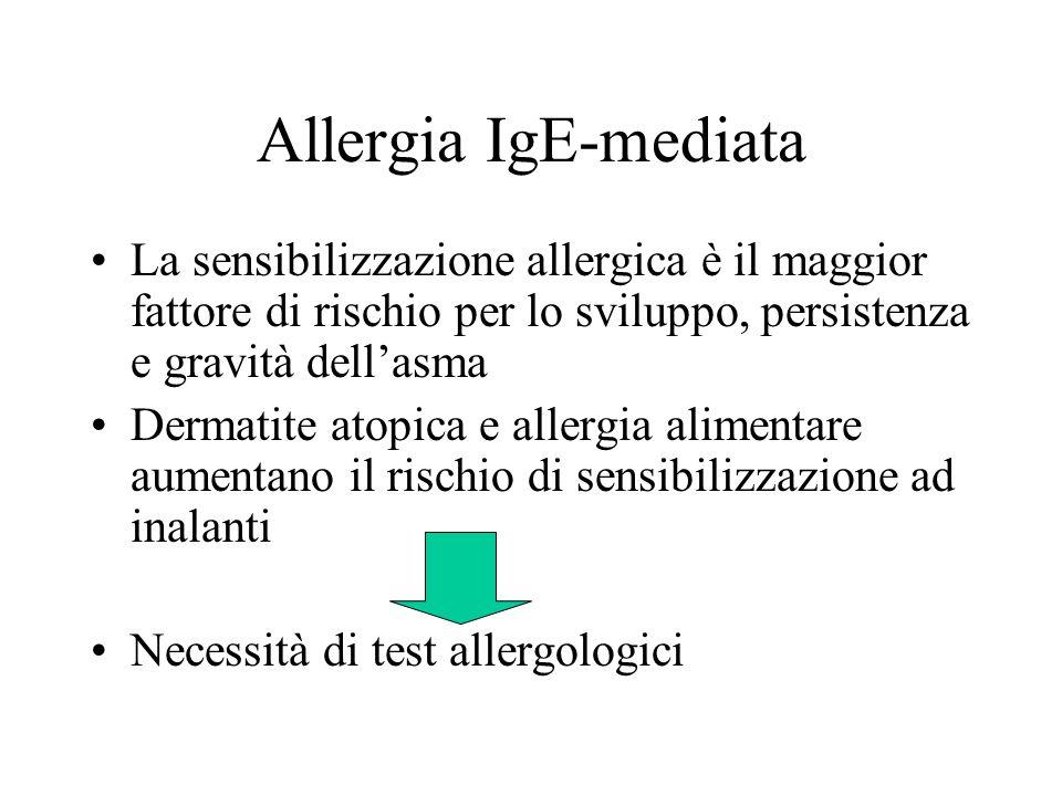 Allergia IgE-mediata La sensibilizzazione allergica è il maggior fattore di rischio per lo sviluppo, persistenza e gravità dellasma Dermatite atopica