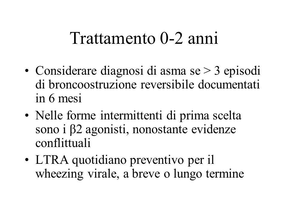 Trattamento 0-2 anni Considerare diagnosi di asma se > 3 episodi di broncoostruzione reversibile documentati in 6 mesi Nelle forme intermittenti di pr