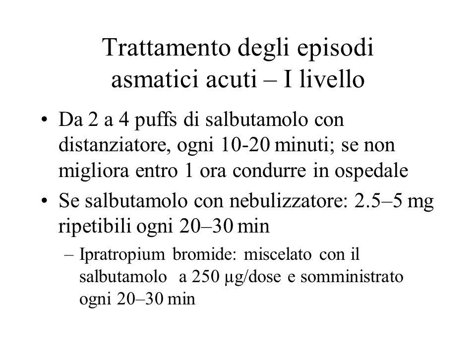 Trattamento degli episodi asmatici acuti – I livello Da 2 a 4 puffs di salbutamolo con distanziatore, ogni 10-20 minuti; se non migliora entro 1 ora c