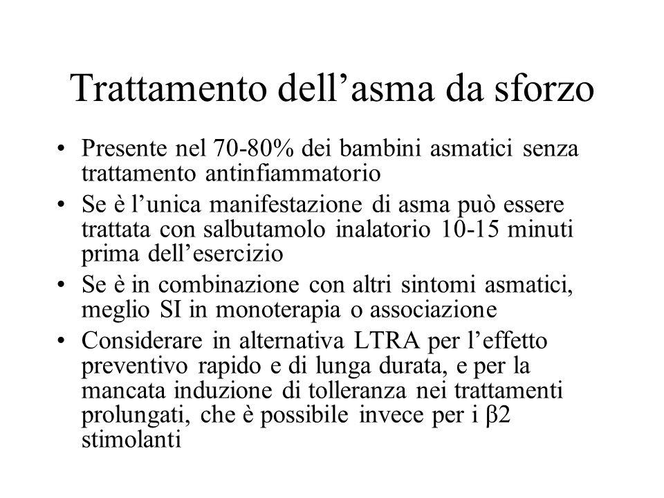 Trattamento dellasma da sforzo Presente nel 70-80% dei bambini asmatici senza trattamento antinfiammatorio Se è lunica manifestazione di asma può esse